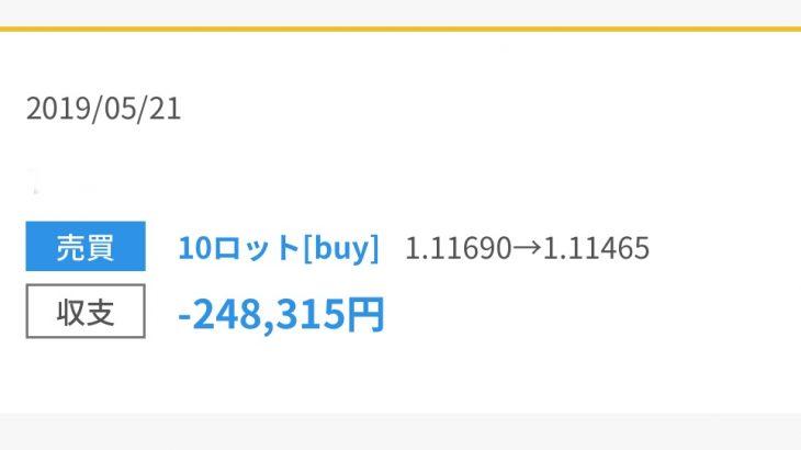 今月(2019.5)は、たった5日で35万円の損失